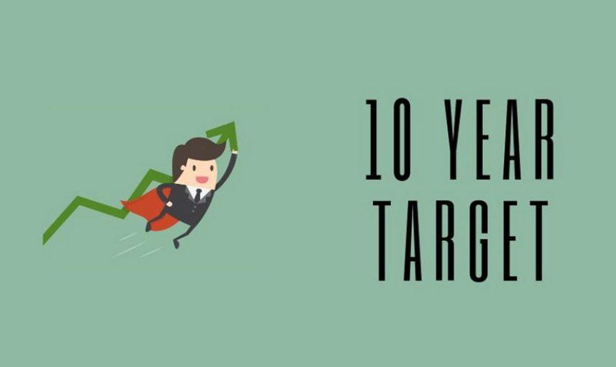 10 Year Target – hvordan tjene penger på Twitter